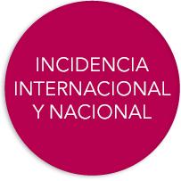 Incidencia Internacional y Nacional